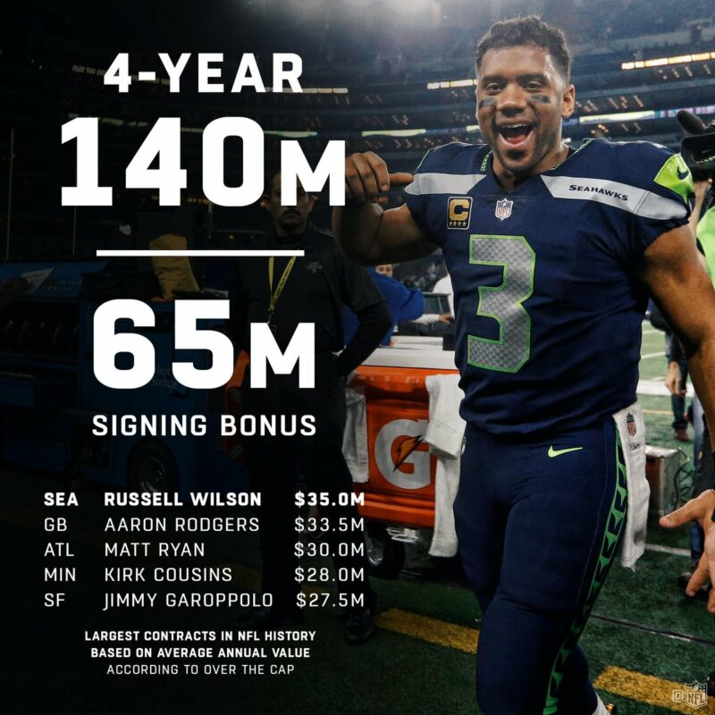 Russell Wilson becomes the NFL's highest paid player with new contract extension